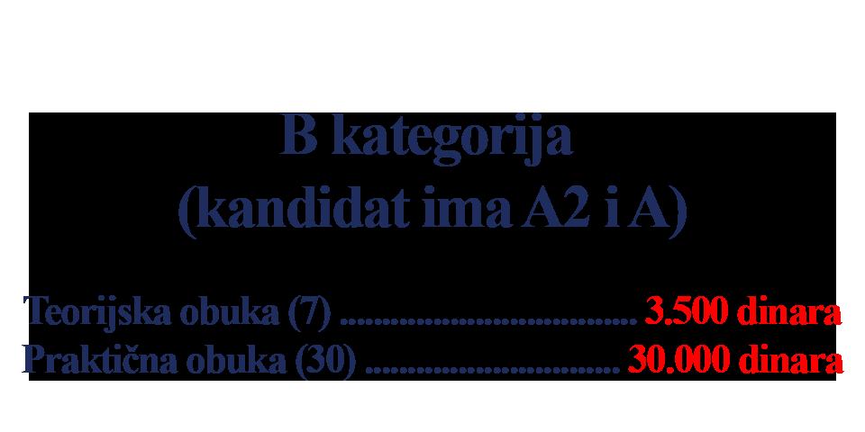 B cenovnik